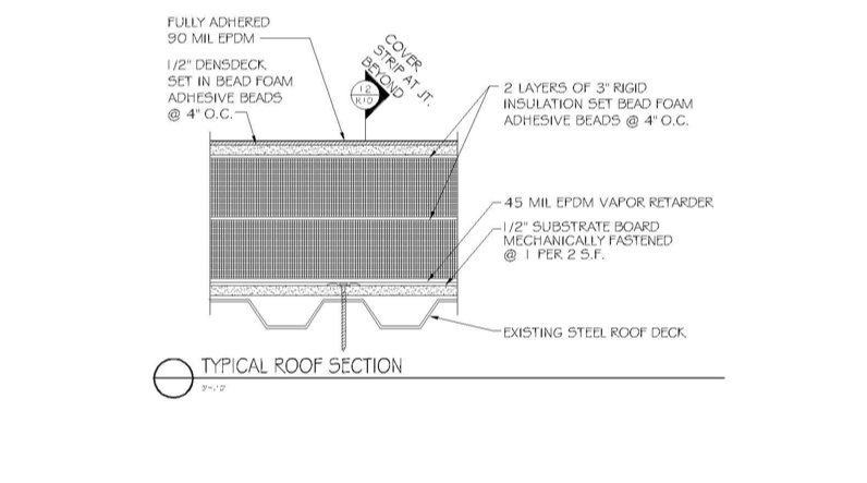 Roofs as systems