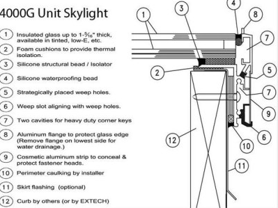 Extech's 4000G Unit Skylight is low-profile and capable of being installed on a flat roof.