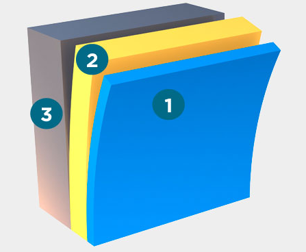 CENTRIA's Versacor Elite PF coating system, featuring 1) 0 .8 mil [20.3 micron] nominal Solid Color PVDF Top Coat; 2)2.0 mil [50.8 micron] nominal Versacor Elite Barrier Coat Primer; and 3) Substrate – G-90 galvanized steel, aluminum