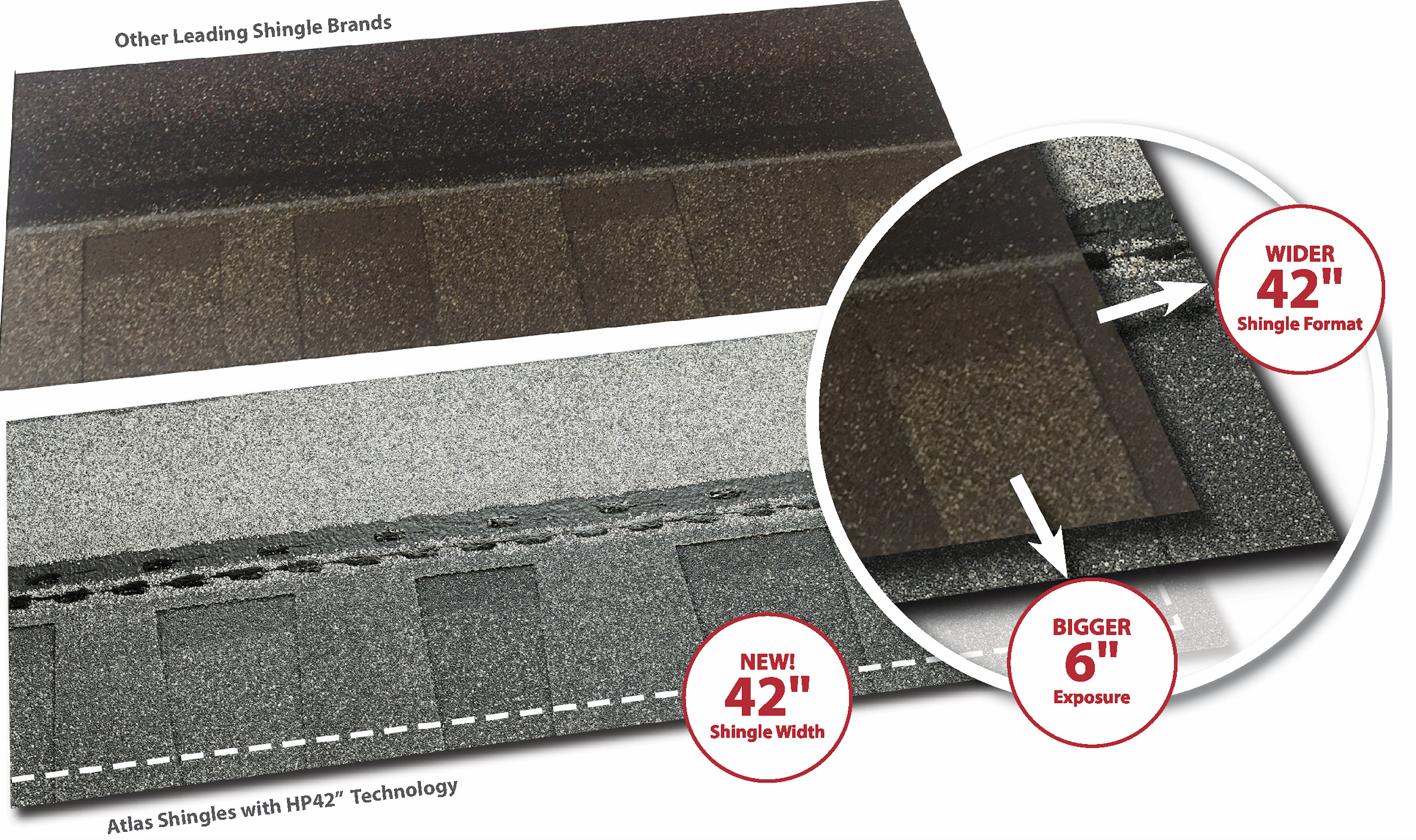 Atlas Roofing Introduces Shingles That Are 42 Inches Wide Roofing