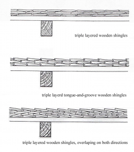 Image 5. This diagram depicts cross sections of wooden shingle roofs. Source: Course on Finishing Systems, 1989, Alexandru Stan, Professor of Architecture.