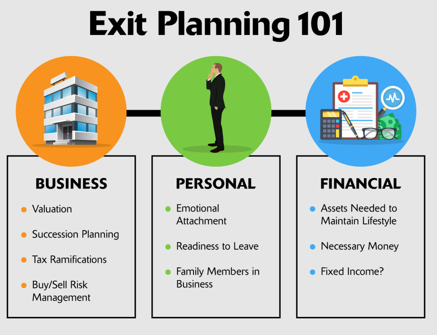 Expert Advice On Exit Succession And Contingency Planning